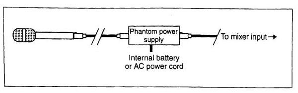 Micro condenser sử dụng nguồn phantom