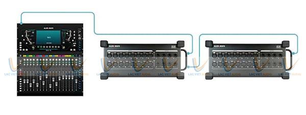 Mixer Digital Allen & Heath SQ7 có thể mở rộng lên đến 48 mic