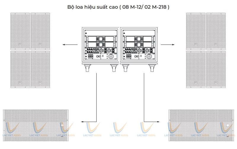 Loa MIX M-218 tương thích tốt với các thiết bị âm thanh