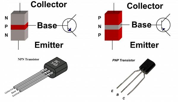 Nguyên lý hoạt động của Transistorlà gì?
