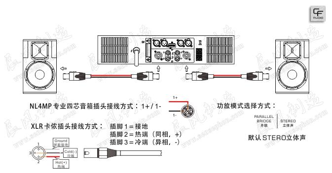 Cách kết nối và đấu dây của loa CF TQ 15