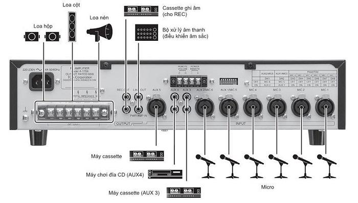 thiet-ke-mat-sau-amply-mixer-a-2060
