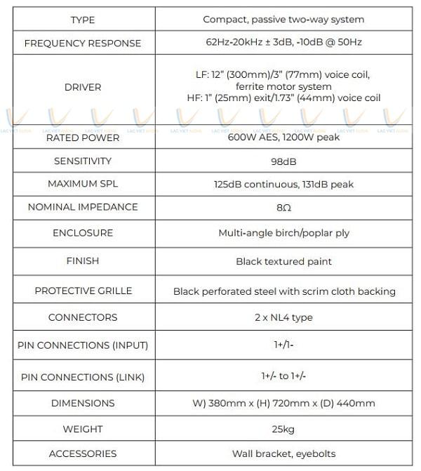 Thông số kỹ thuật của loa karaoke MIX M-12