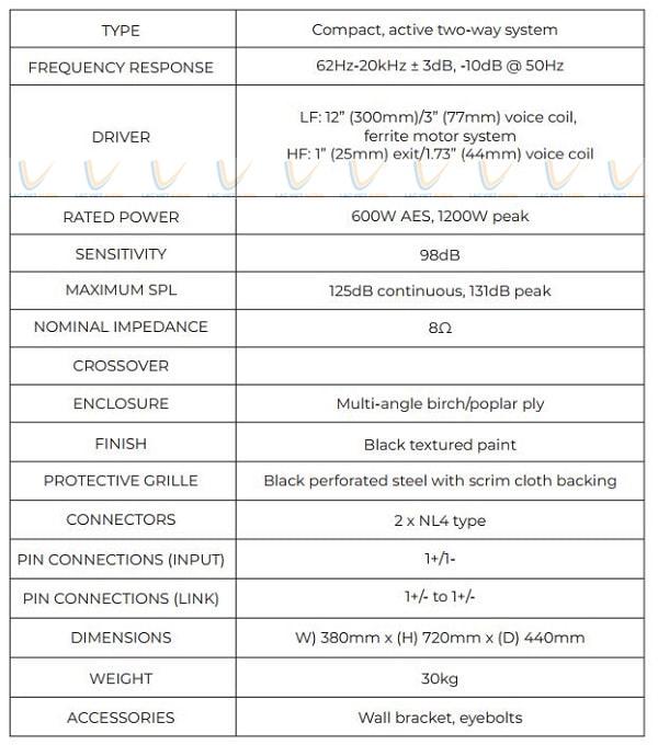 Thông số kỹ thuật của Loa karaoke MIX M – 12A