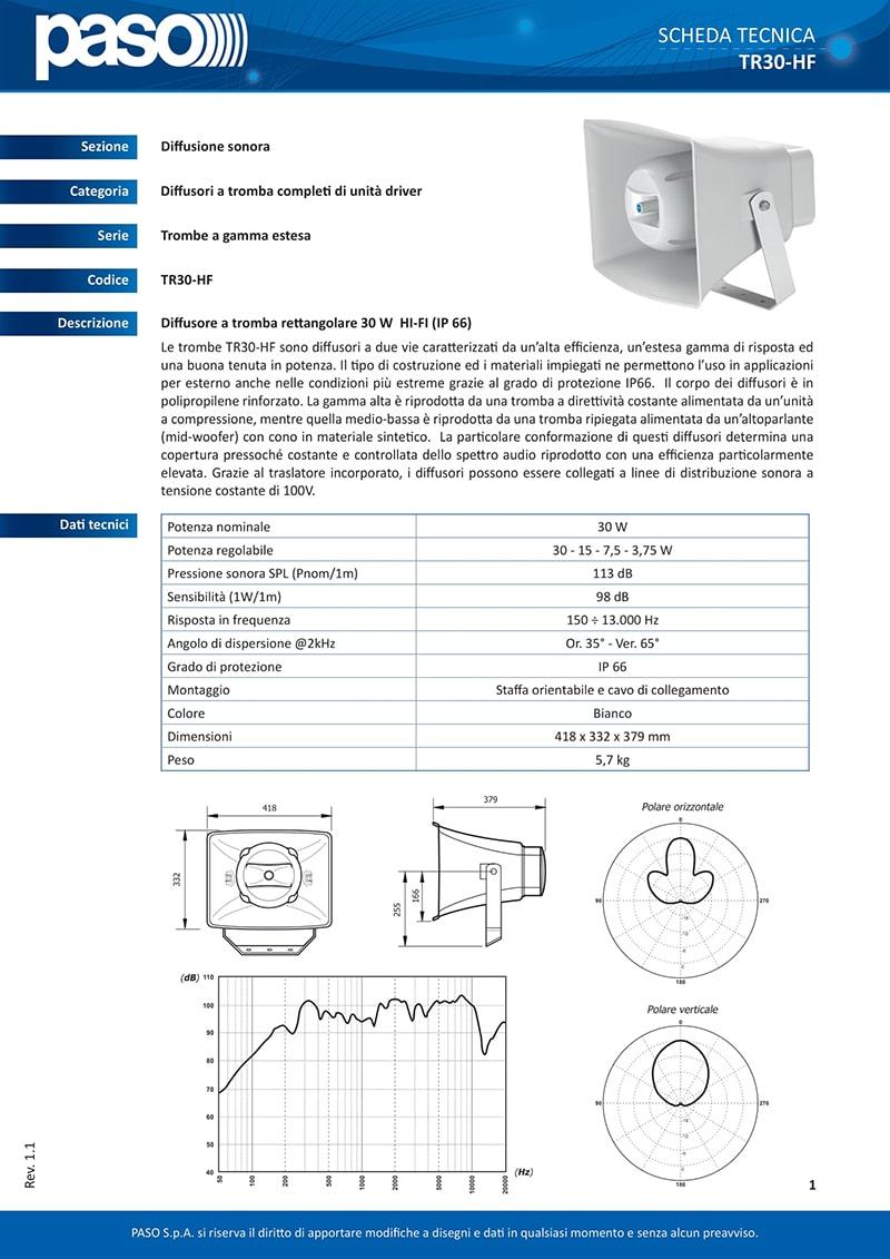 Thông tin và cách lắp đặt của Paso TF30-HF